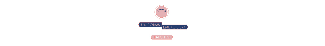 LIM Embroidery & Resources PLT