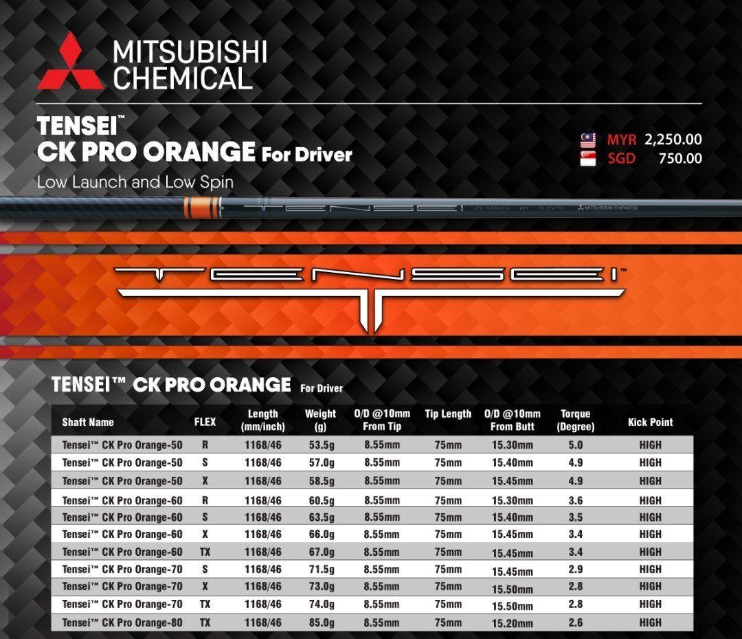 Latest NEW ARRIVAL the MITSUBISHI CHEMICAL CK PRO ORANGE Shaft for DRIVER at VKGolf Online Store!