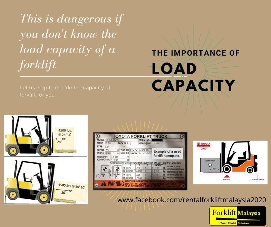 Important of Load Capacity