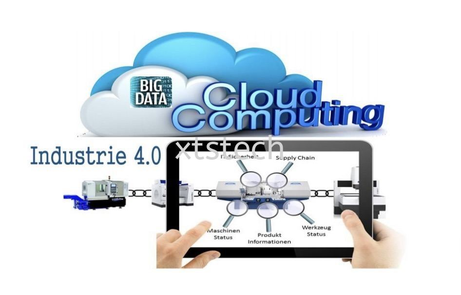 Industry 4 Cloud Computing MES System 🔥