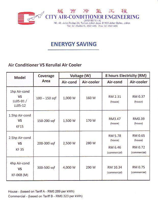Enerygy Saving