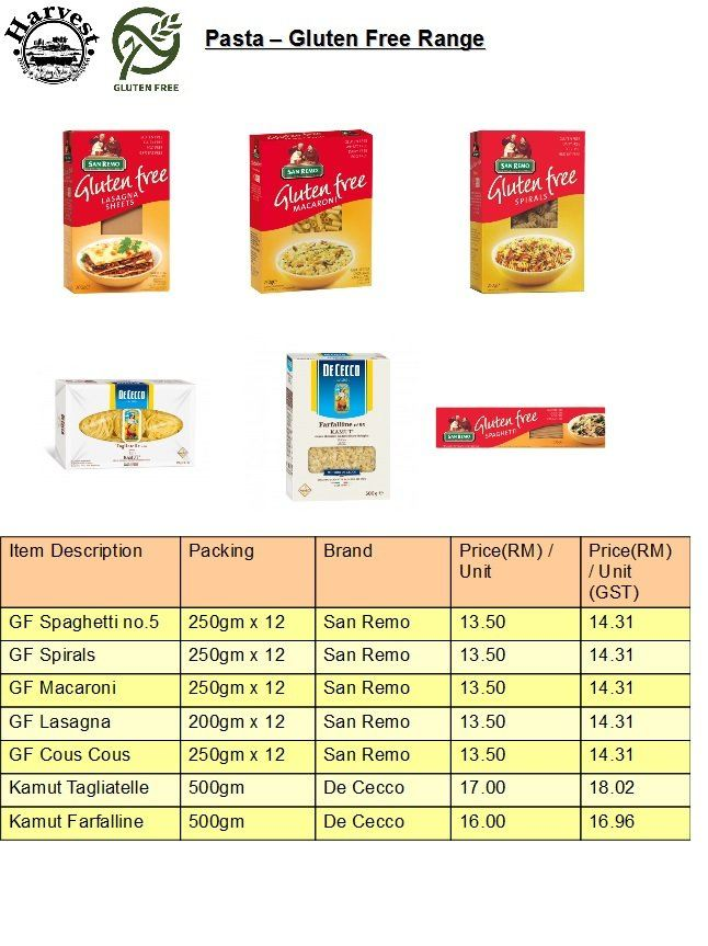 Our Gluten free pasta range is back and more