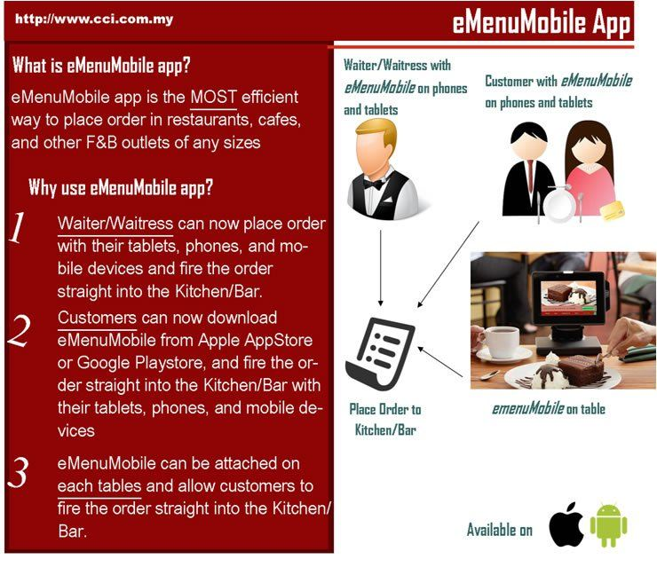 e-Menu Mobile Application