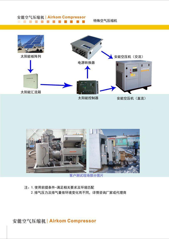 Special Air Compressor