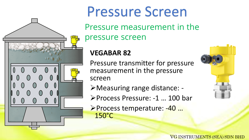 Application on Pressure Screen