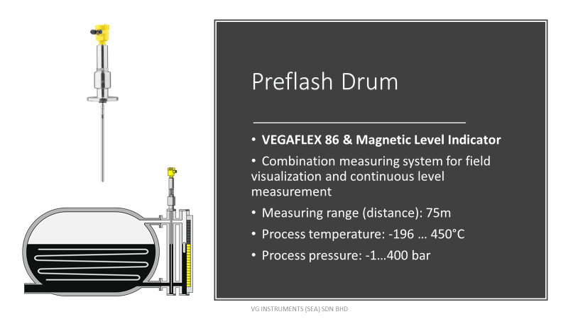 Application on Preflash Drum