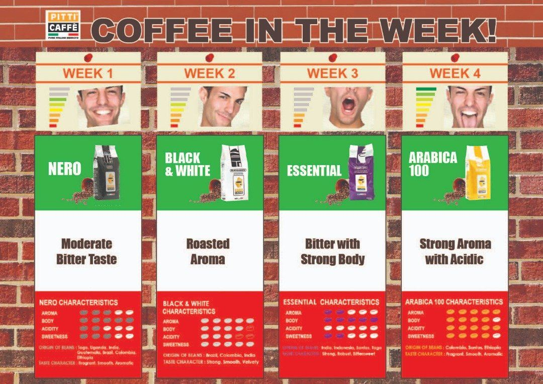 Coffee Machine Rental - Coffee Of the Week in your workplace