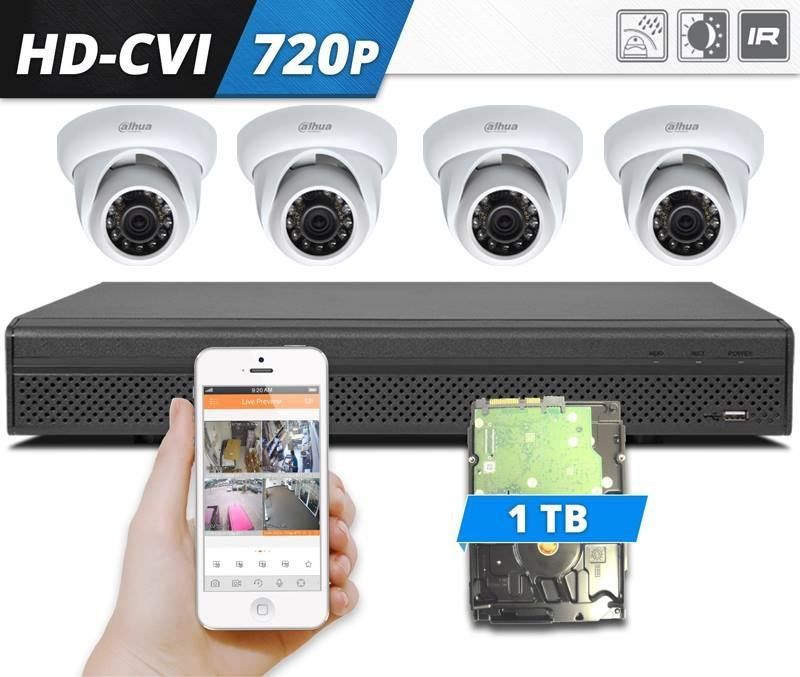 PROMOTION FOR CCTV WITH INSTALLATION