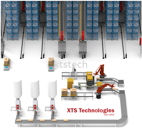 ASRS Automatic Storage and Retrieval Systems
