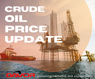 Forecast declining crude oil prices in Second Half of 2021