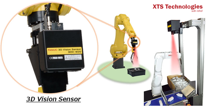 🦾 The Bin Picking Robot with 3D Vision Sensor 🦾