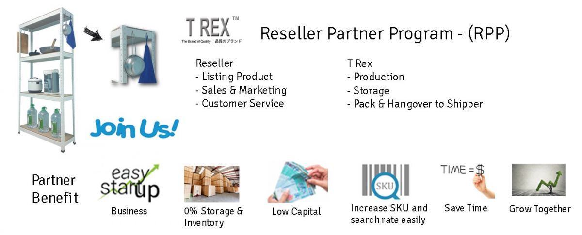 T Rex Reseller Partner Program - (RPP)