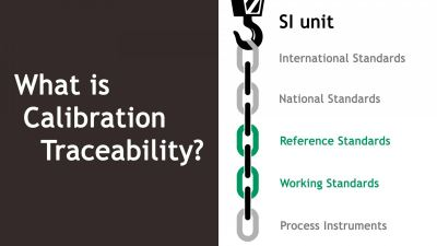 The Importance of Calibration Traceability