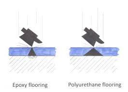 Epoxy Flooring vs PU Flooring