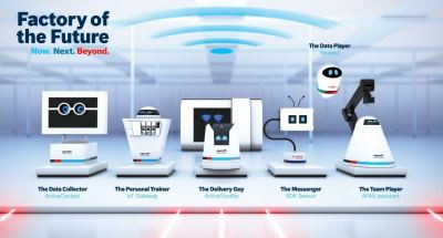 Bosch Rexroth's Factory of the Future Experience Highlights New Automation Technologies