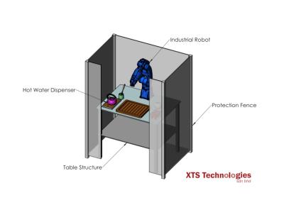 Robot Tea Making Station System