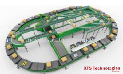 Sistem Soting Logistik Tali Pinggang Silang