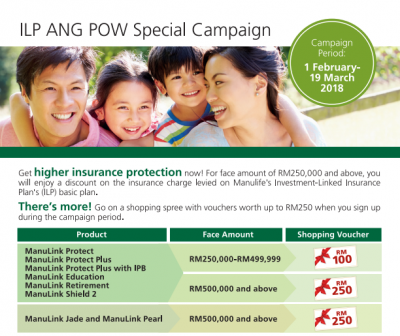 Investment-Linked Product Ang Pow Special Campaign