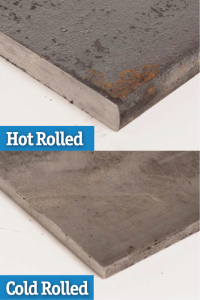 Differences Between Cold Rolled Steel and Hot Rolled Steel