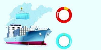 贸易与出入口程序 (Shipping, Freight & Logistics)