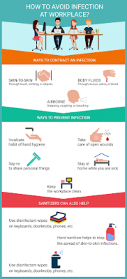Workplace Safety: Preventing Infection at Workplace