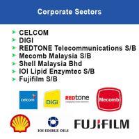 Corporate Sectors