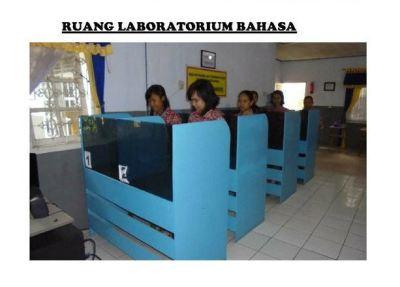 Perlengkapan Praktek Ruang Laboratorium Bahasa