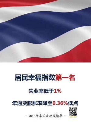 Thailand 2018 Economy Performance