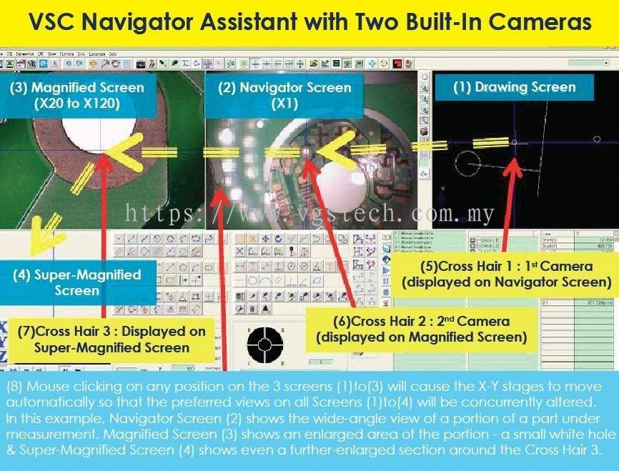 VGSM Technology (M) Sdn Bhd:VSC Measurement Software (Manual / CNC)
