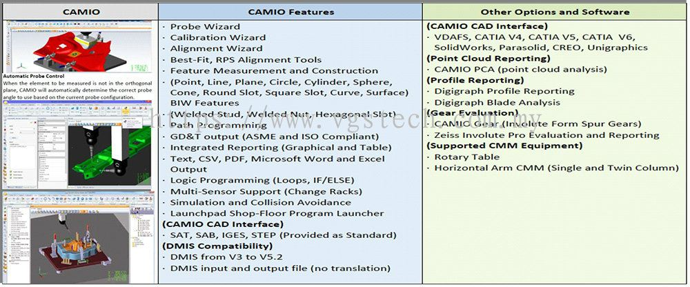 Camio Cmm software Manual