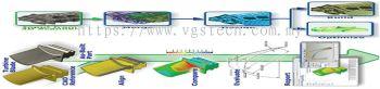 3D Systems Geomagic Design X & Control