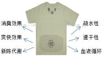 Mineon T - Shirt