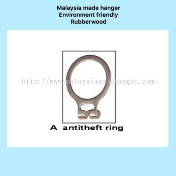 Model: A Ring