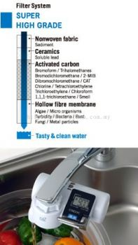 Mitsubishi Cleansui Faucet Model CSPXE