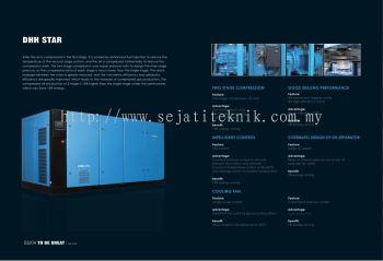 DEHAHA Air Compressor 3