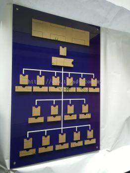 Carta Organisasi acrylic slot 3ft x 2ft