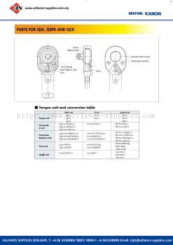 Kanon Parts For QLK, QSPK And QCK