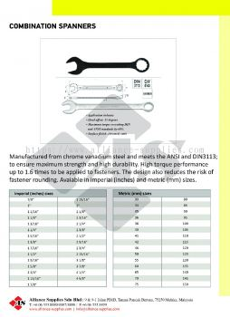Heavy Duty Combination Spanners - Metrics and Inches