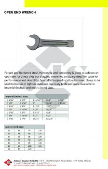Heavy Duty Open End Wrenches - Metrics & Inches