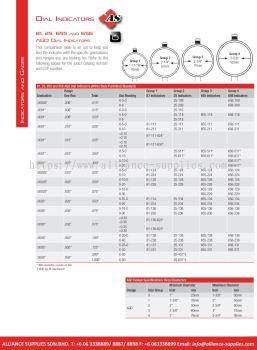 STARRETT AGD Dial Indicators