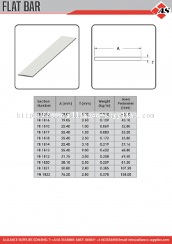 Aluminium Profile Flat Bar