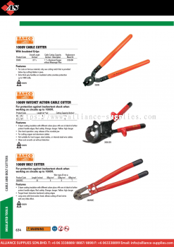 1.19.4 WILLIAMS Cable - Bolt Cutters