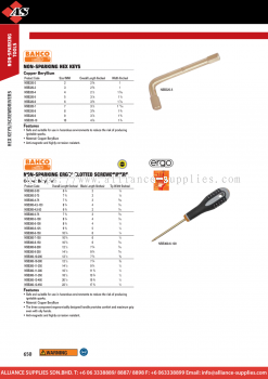 1.20.2 WILLIAMS Hex Keys