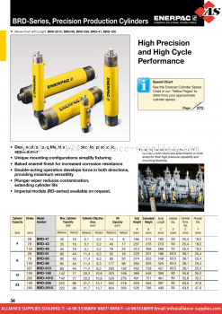 24.01.17 BRD-Series, Double-Acting, Precision Production Cylinders