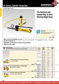 24.01.22 SC-Series, Cylinder-Pump Sets