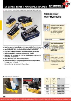 24.02.16 PATG-Series, Turbo II, Air Hydraulic Pumps