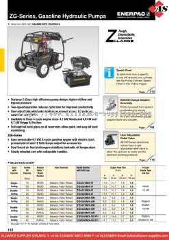 24.02.19 ZG-Series, Gasoline Hydraulic Pumps