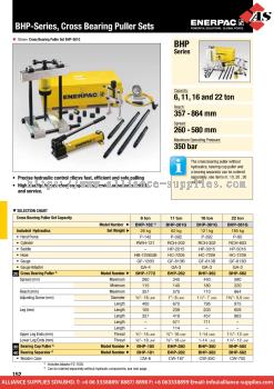 24.06.4 BHP-Series, Cross Bearing Puller Sets
