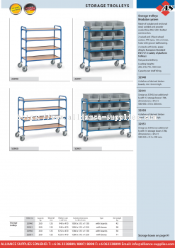 11.19.9 Storage Trolleys