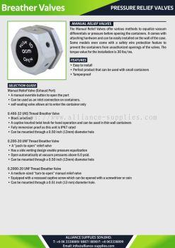 Pressure Relief Valves - Manual Relief Valves